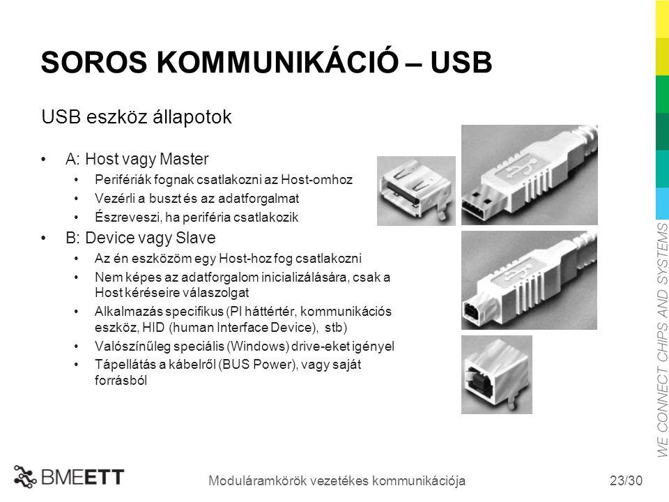 /30 Moduláramkörök vezetékes kommunikációja 23 SOROS KOMMUNIKÁCIÓ – USB A: Host vagy Master Perifériák fognak csatlakozni az Host-omhoz Vezérli a busz