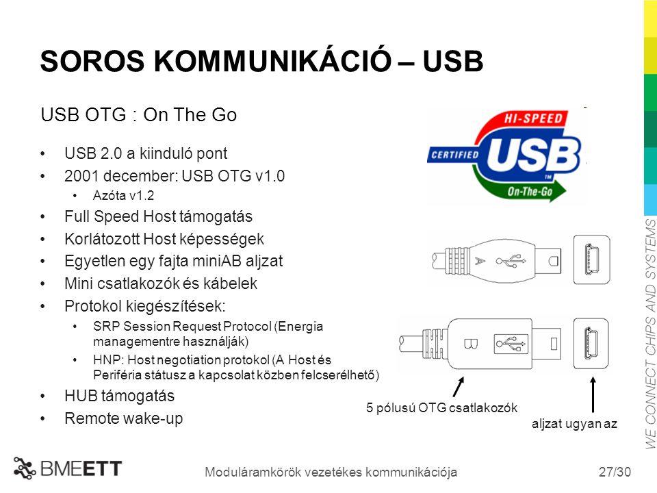 /30 Moduláramkörök vezetékes kommunikációja 27 SOROS KOMMUNIKÁCIÓ – USB USB 2.0 a kiinduló pont 2001 december: USB OTG v1.0 Azóta v1.2 Full Speed Host