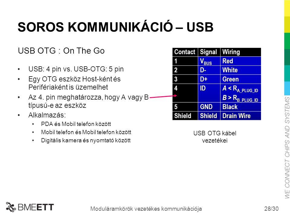 /30 Moduláramkörök vezetékes kommunikációja 28 SOROS KOMMUNIKÁCIÓ – USB USB: 4 pin vs. USB-OTG: 5 pin Egy OTG eszköz Host-ként és Perifériaként is üze