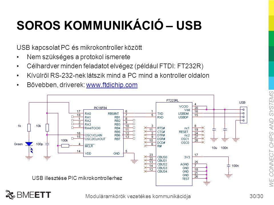 /30 Moduláramkörök vezetékes kommunikációja 30 SOROS KOMMUNIKÁCIÓ – USB USB kapcsolat PC és mikrokontroller között Nem szükséges a protokol ismerete C