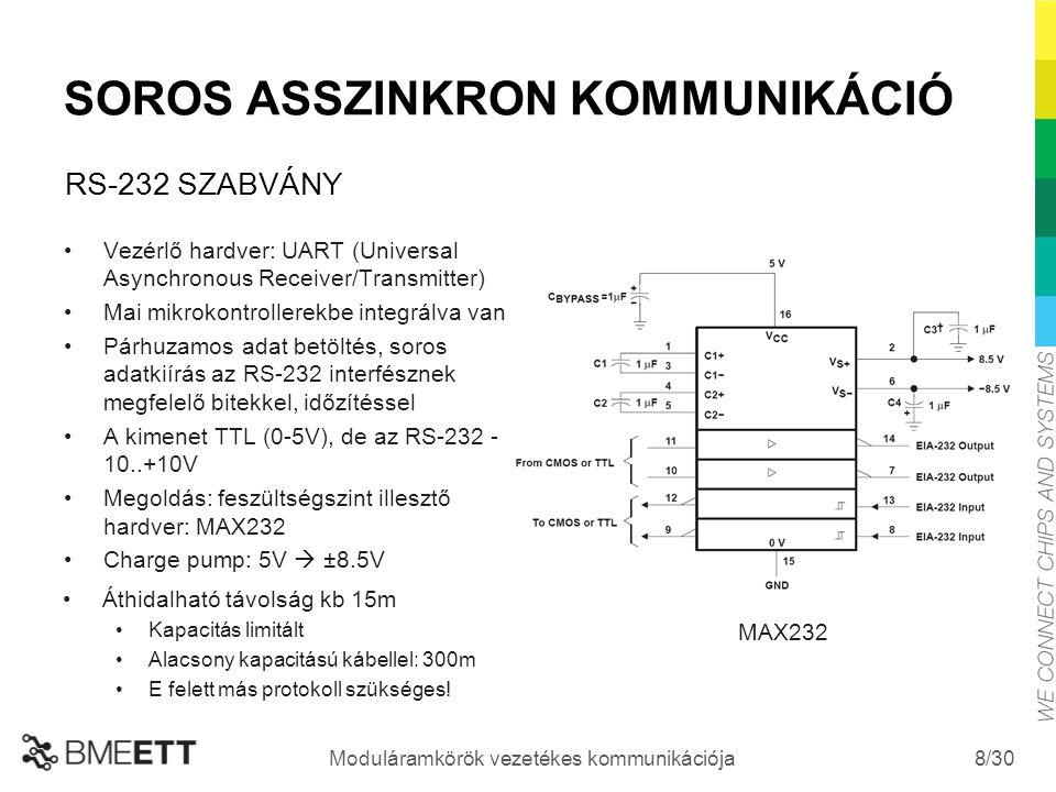 /30 Moduláramkörök vezetékes kommunikációja 8 SOROS ASSZINKRON KOMMUNIKÁCIÓ Vezérlő hardver: UART (Universal Asynchronous Receiver/Transmitter) Mai mi