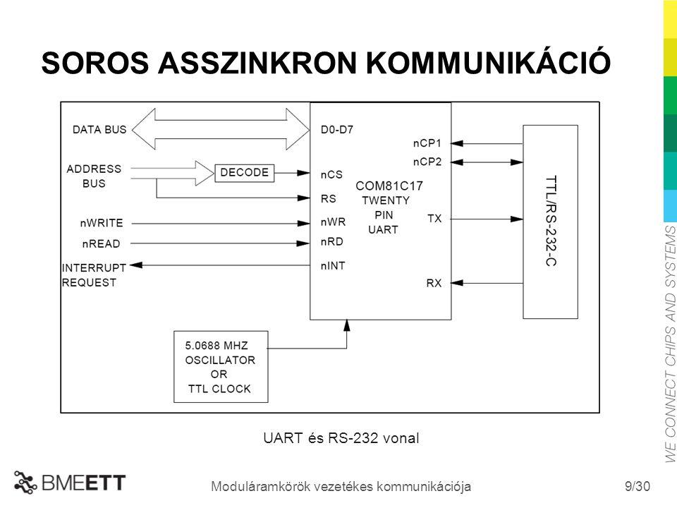 /30 Moduláramkörök vezetékes kommunikációja 9 SOROS ASSZINKRON KOMMUNIKÁCIÓ UART és RS-232 vonal
