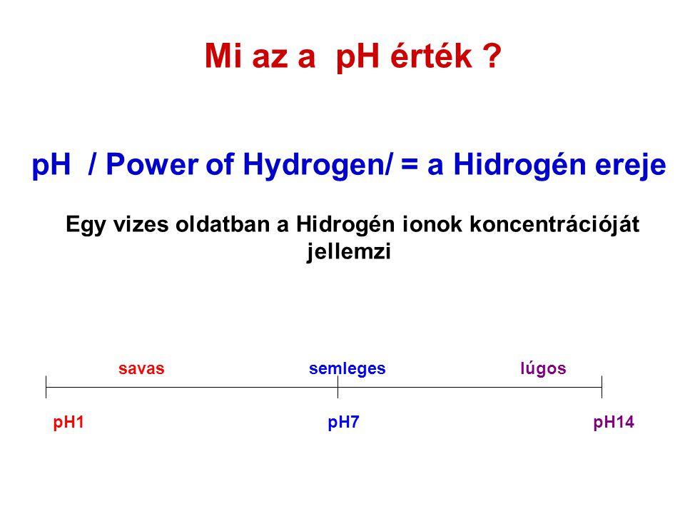 pH / Power of Hydrogen/ = a Hidrogén ereje Egy vizes oldatban a Hidrogén ionok koncentrációját jellemzi pH1 pH7 pH14 savas semleges lúgos Mi az a pH é