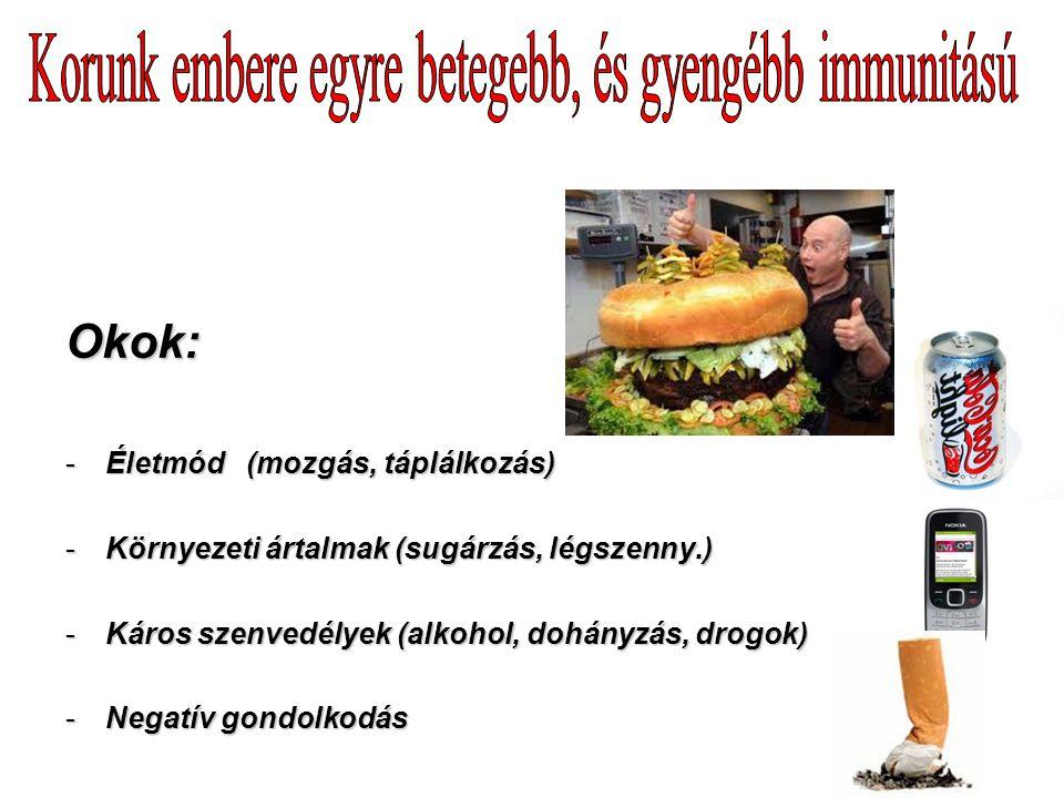 Okok: -Életmód (mozgás, táplálkozás) -Környezeti ártalmak (sugárzás, légszenny.) -Káros szenvedélyek (alkohol, dohányzás, drogok) -Negatív gondolkodás