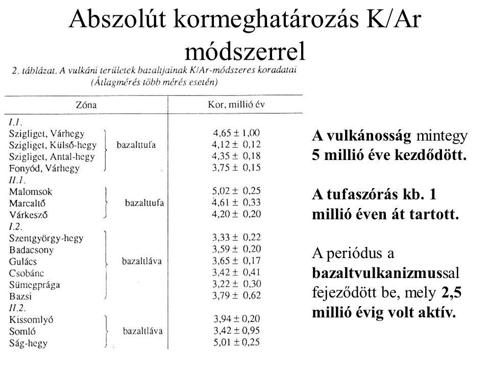 Abszolút kormeghatározás K/Ar módszerrel A vulkánosság mintegy 5 millió éve kezdődött.