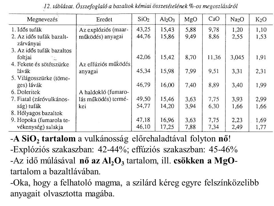 -A SiO 2 tartalom a vulkánosság előrehaladtával folyton nő.
