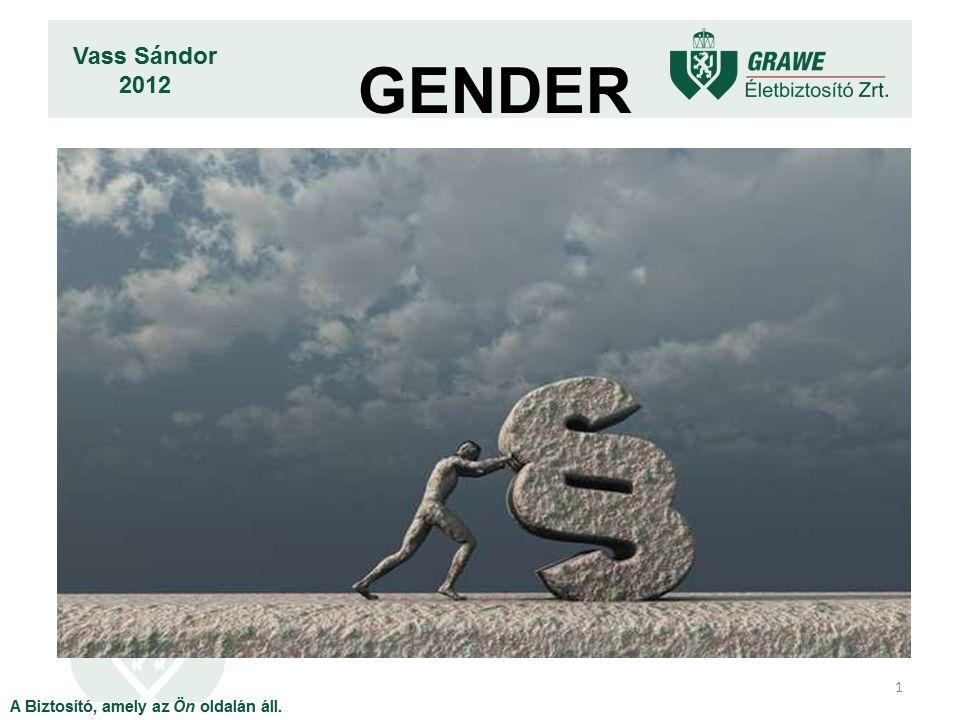Az ember nem születik nőnek, hanem azzá válik – Simone de Beauvoir.(1908-1986) A gender - elmélet (Gender = társadalmi nem) megalapozója.