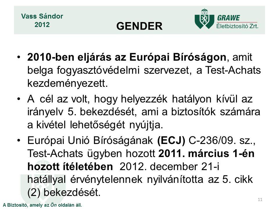 2010-ben eljárás az Európai Bíróságon, amit belga fogyasztóvédelmi szervezet, a Test-Achats kezdeményezett. A cél az volt, hogy helyezzék hatályon kív