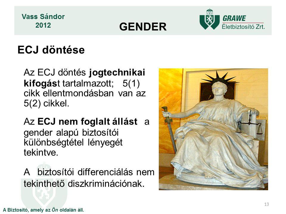 ECJ döntése Az ECJ döntés jogtechnikai kifogást tartalmazott; 5(1) cikk ellentmondásban van az 5(2) cikkel. Az ECJ nem foglalt állást a gender alapú b