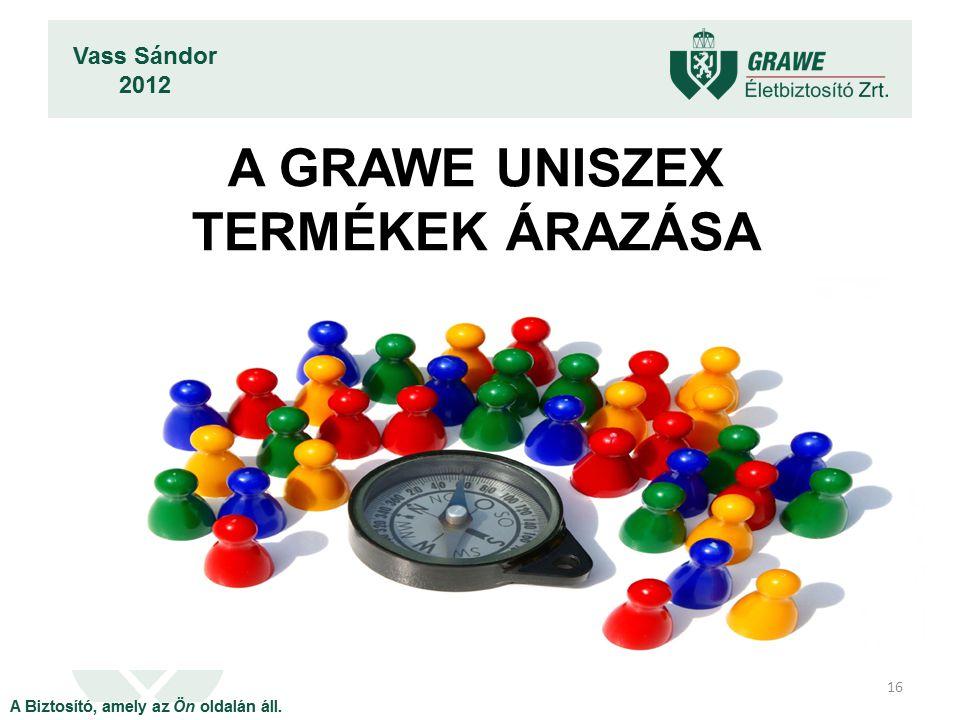 16 A GRAWE UNISZEX TERMÉKEK ÁRAZÁSA