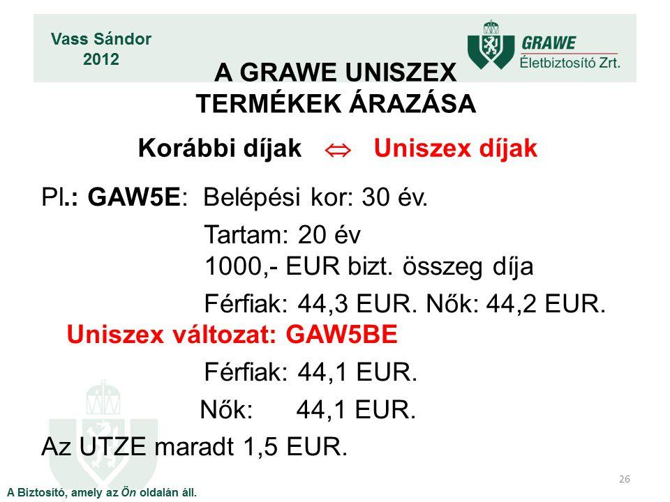 26 Korábbi díjak  Uniszex díjak Pl.: GAW5E: Belépési kor: 30 év. Tartam: 20 év 1000,- EUR bizt. összeg díja Férfiak: 44,3 EUR. Nők: 44,2 EUR. Uniszex
