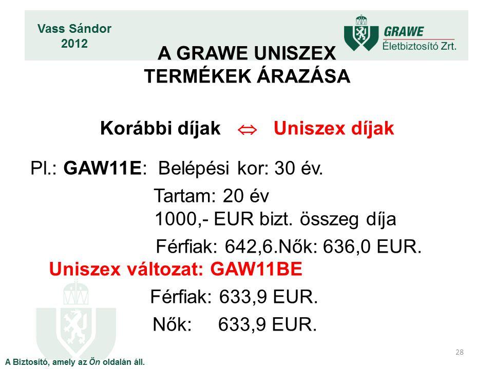 28 Korábbi díjak  Uniszex díjak Pl.: GAW11E: Belépési kor: 30 év. Tartam: 20 év 1000,- EUR bizt. összeg díja Férfiak: 642,6.Nők: 636,0 EUR. Uniszex v