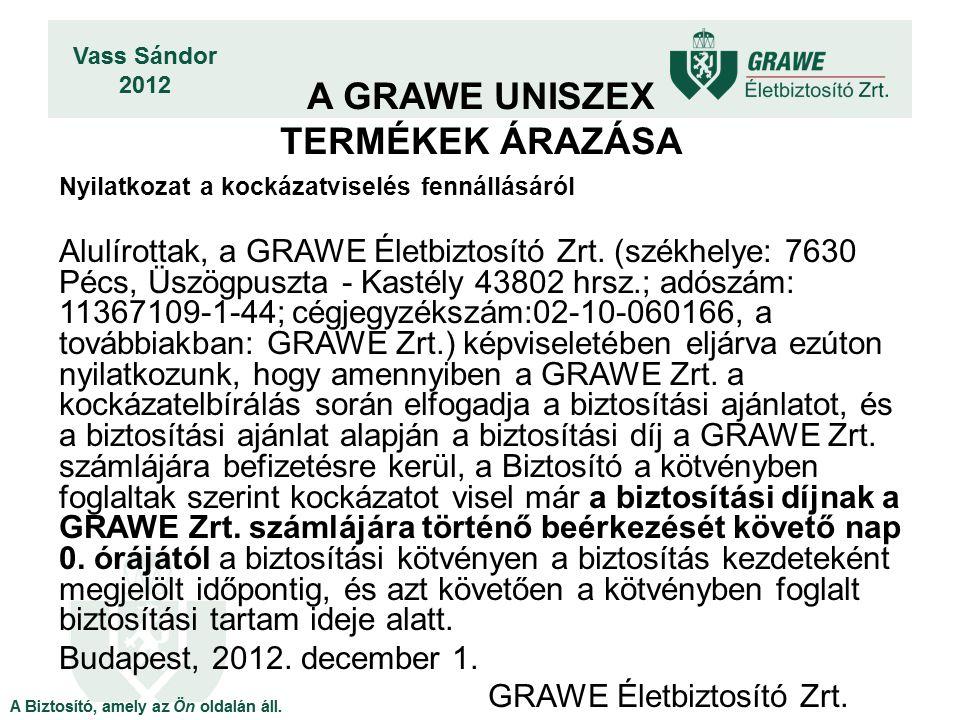 Nyilatkozat a kockázatviselés fennállásáról Alulírottak, a GRAWE Életbiztosító Zrt. (székhelye: 7630 Pécs, Üszögpuszta - Kastély 43802 hrsz.; adószám: