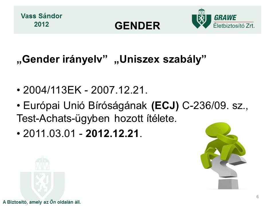 """6 """"Gender irányelv"""" """"Uniszex szabály"""" 2004/113EK - 2007.12.21. Európai Unió Bíróságának (ECJ) C-236/09. sz., Test-Achats-ügyben hozott ítélete. 2011.0"""