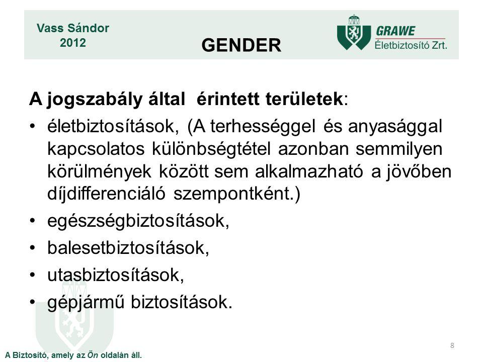 """""""Gender irányelv Az 5.cikk (1) bekezdése úgy rendelkezik, hogy a 2007."""