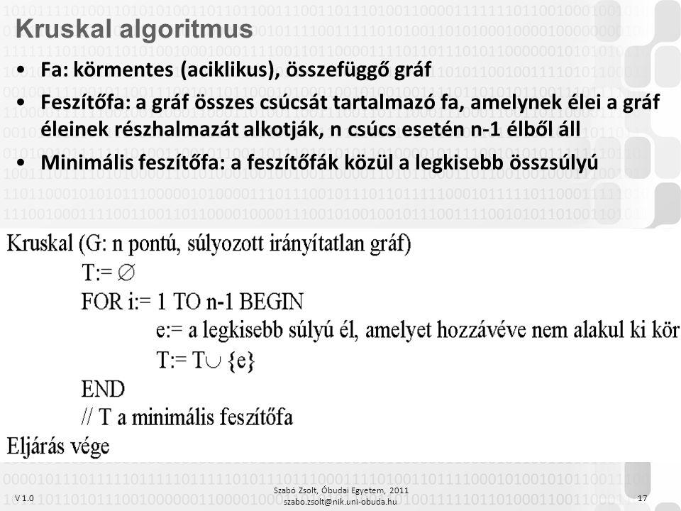 V 1.0 Szabó Zsolt, Óbudai Egyetem, 2011 szabo.zsolt@nik.uni-obuda.hu 17 Kruskal algoritmus Fa: körmentes (aciklikus), összefüggő gráf Feszítőfa: a gráf összes csúcsát tartalmazó fa, amelynek élei a gráf éleinek részhalmazát alkotják, n csúcs esetén n-1 élből áll Minimális feszítőfa: a feszítőfák közül a legkisebb összsúlyú