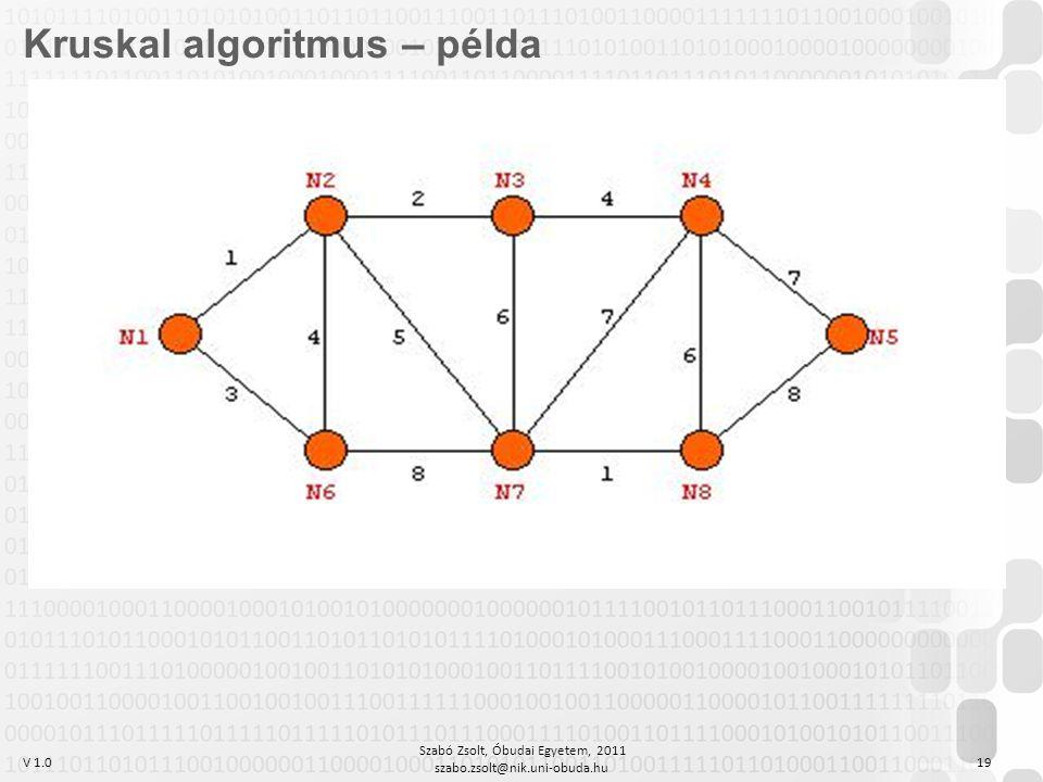 V 1.0 Szabó Zsolt, Óbudai Egyetem, 2011 szabo.zsolt@nik.uni-obuda.hu 19 Kruskal algoritmus – példa