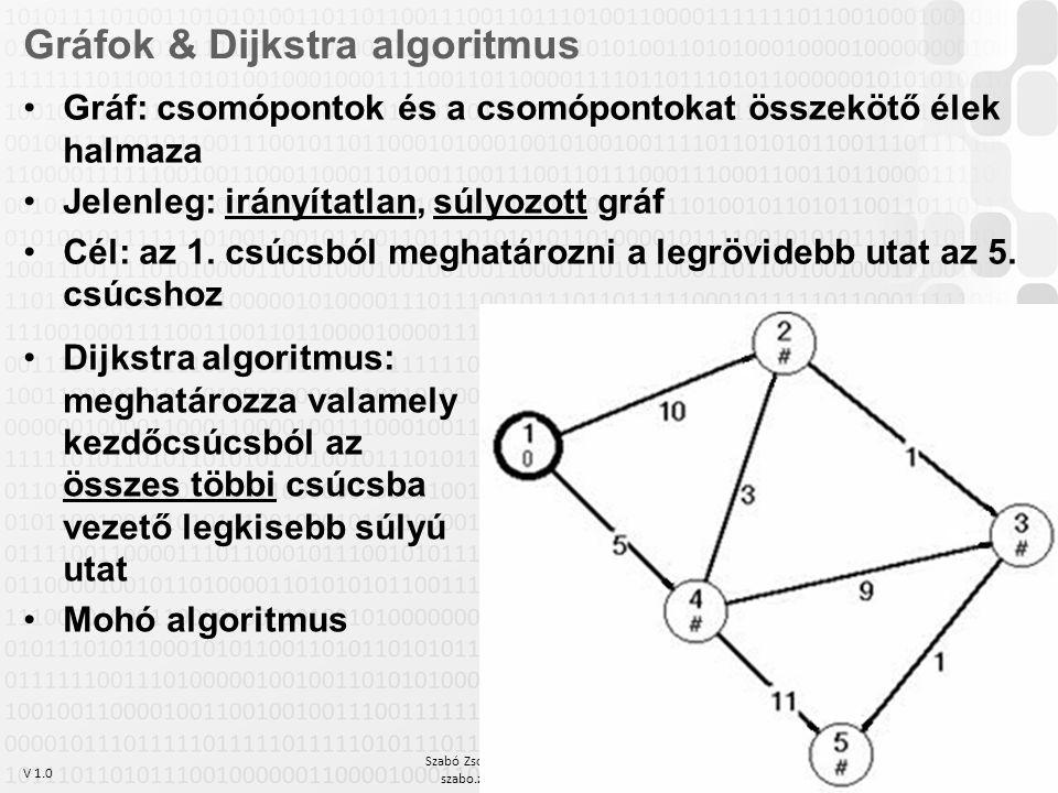 V 1.0 Szabó Zsolt, Óbudai Egyetem, 2011 szabo.zsolt@nik.uni-obuda.hu 2 Gráfok & Dijkstra algoritmus Gráf: csomópontok és a csomópontokat összekötő élek halmaza Jelenleg: irányítatlan, súlyozott gráf Cél: az 1.