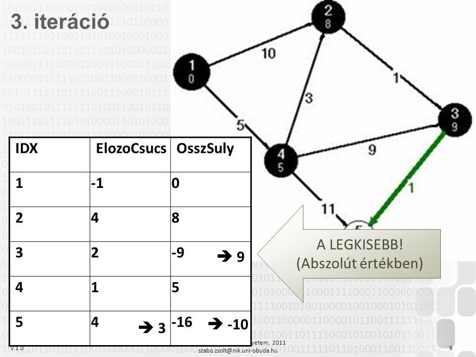 V 1.0 Szabó Zsolt, Óbudai Egyetem, 2011 szabo.zsolt@nik.uni-obuda.hu 9 3.