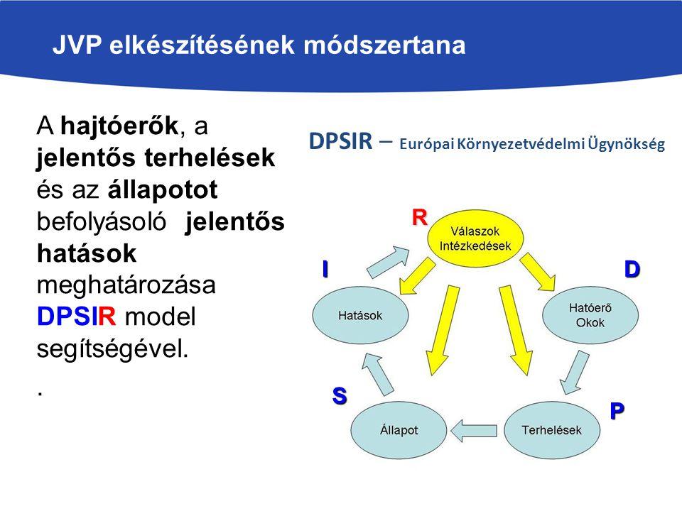 A hajtóerők, a jelentős terhelések és az állapotot befolyásoló jelentős hatások meghatározása DPSIR model segítségével.. JVP elkészítésének módszertan