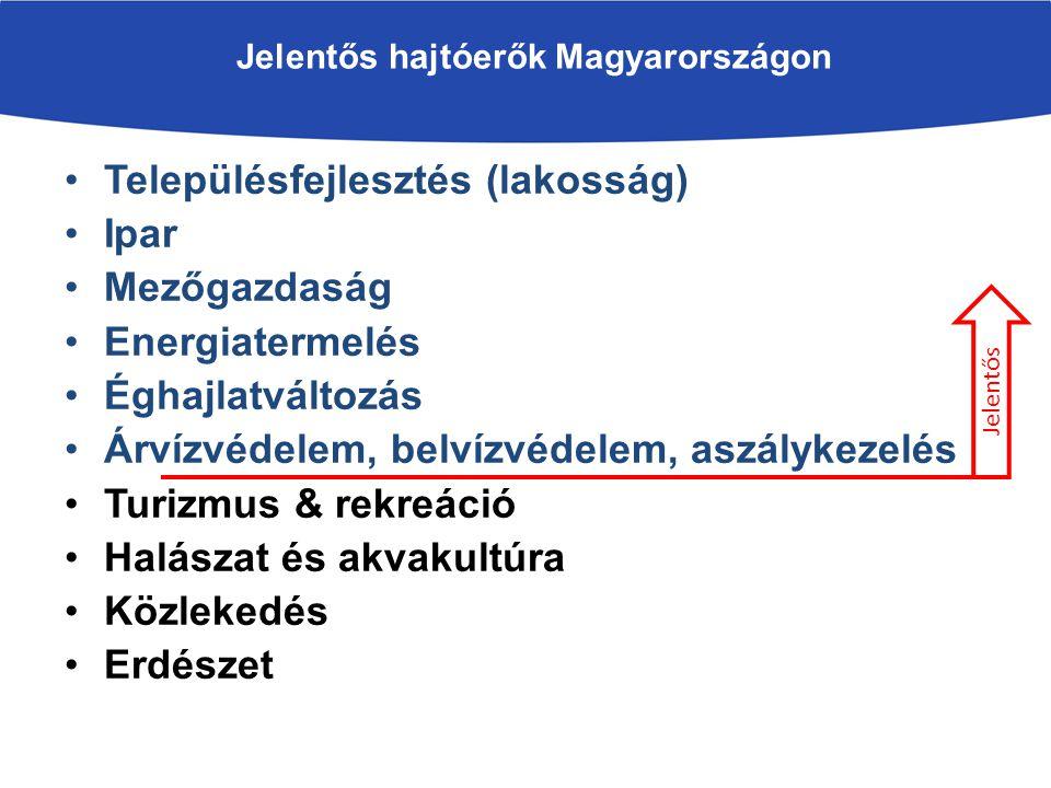 Jelentős hajtóerők Magyarországon Településfejlesztés (lakosság) Ipar Mezőgazdaság Energiatermelés Éghajlatváltozás Árvízvédelem, belvízvédelem, aszálykezelés Turizmus & rekreáció Halászat és akvakultúra Közlekedés Erdészet Jelentős