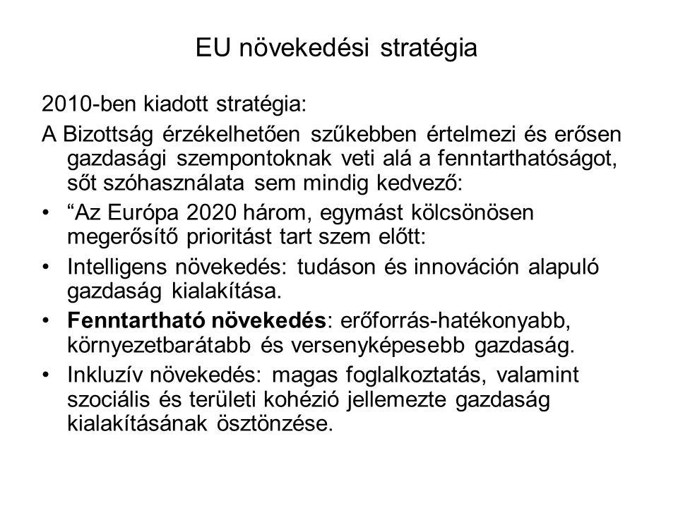 EU növekedési stratégia 2010-ben kiadott stratégia: A Bizottság érzékelhetően szűkebben értelmezi és erősen gazdasági szempontoknak veti alá a fenntarthatóságot, sőt szóhasználata sem mindig kedvező: Az Európa 2020 három, egymást kölcsönösen megerősítő prioritást tart szem előtt: Intelligens növekedés: tudáson és innováción alapuló gazdaság kialakítása.