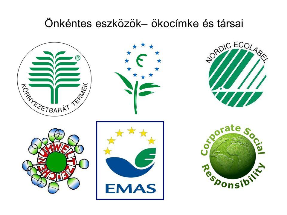 Önkéntes eszközök– ökocímke és társai
