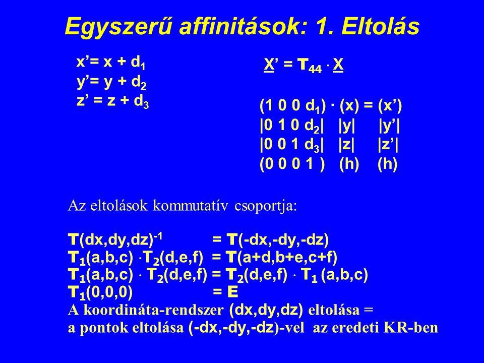 Egyszerű affinitások: 1. Eltolás x'= x + d 1 y'= y + d 2 z' = z + d 3 Az eltolások kommutatív csoportja: T (dx,dy,dz) -1 = T (-dx,-dy,-dz) T 1 (a,b,c)