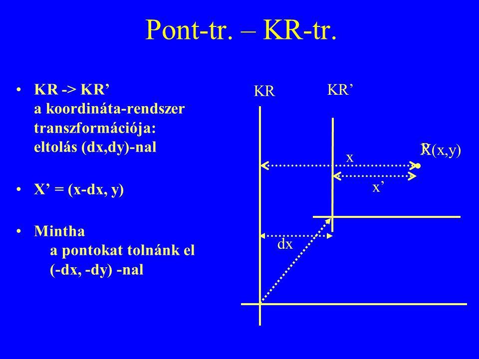 Pont-tr. – KR-tr. KR -> KR' a koordináta-rendszer transzformációja: eltolás (dx,dy)-nal X' = (x-dx, y) Mintha a pontokat tolnánk el (-dx, -dy) -nal KR