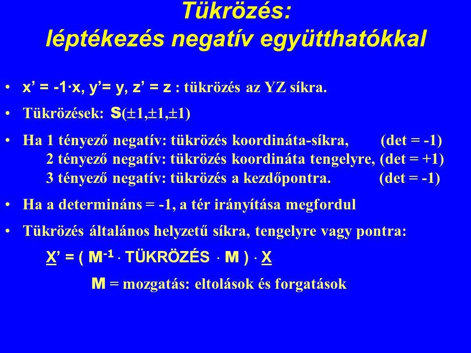 Tükrözés: léptékezés negatív együtthatókkal x' = -1·x, y'= y, z' = z : tükrözés az YZ síkra. Tükrözések: S (  1,  1,  1) Ha 1 tényező negatív: tükr
