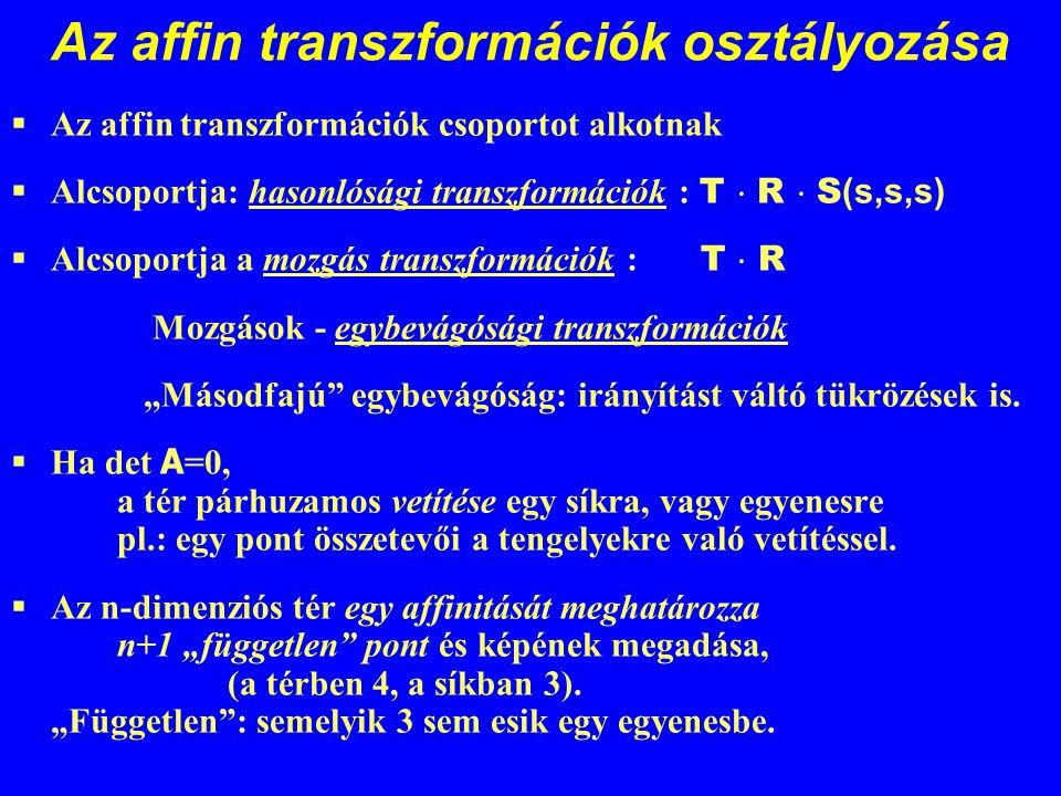 Az affin transzformációk osztályozása  Az affin transzformációk csoportot alkotnak  Alcsoportja: hasonlósági transzformációk : T  R  S (s,s,s)  A