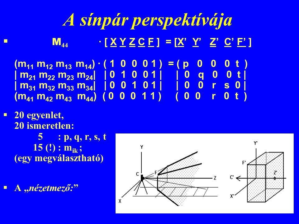 A sínpár perspektívája  M 44 · [ X Y Z C F ] = [X' Y' Z' C' F' ] (m 11 m 12 m 13 m 14 ) · ( 1 0 0 0 1 ) = ( p 0 0 0 t ) | m 21 m 22 m 23 m 24 | | 0 1