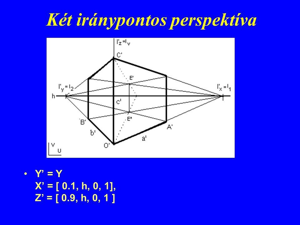 Két iránypontos perspektíva Y' = Y X' = [ 0.1, h, 0, 1], Z' = [ 0.9, h, 0, 1 ]