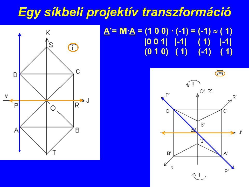 Egy síkbeli projektív transzformáció A'= M ·A = (1 0 0) · (-1) = (-1)  ( 1) |0 0 1| |-1| ( 1) |-1| (0 1 0) ( 1) (-1) ( 1)