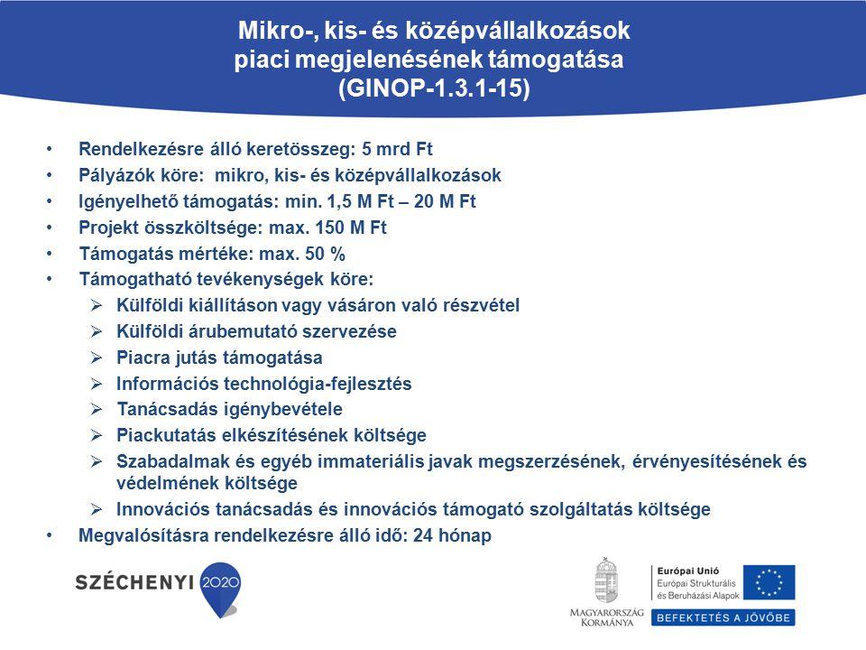 Mikro-, kis- és középvállalkozások piaci megjelenésének támogatása (GINOP-1.3.1-15) Rendelkezésre álló keretösszeg: 5 mrd Ft Pályázók köre: mikro, kis- és középvállalkozások Igényelhető támogatás: min.