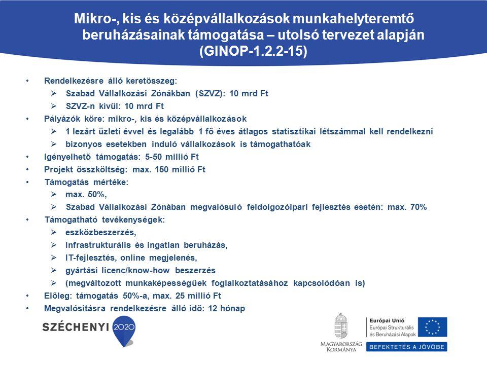 Mikro-, kis és középvállalkozások munkahelyteremtő beruházásainak támogatása – utolsó tervezet alapján (GINOP-1.2.2-15) Rendelkezésre álló keretösszeg:  Szabad Vállalkozási Zónákban (SZVZ): 10 mrd Ft  SZVZ-n kívül: 10 mrd Ft Pályázók köre: mikro-, kis és középvállalkozások  1 lezárt üzleti évvel és legalább 1 fő éves átlagos statisztikai létszámmal kell rendelkezni  bizonyos esetekben induló vállalkozások is támogathatóak Igényelhető támogatás: 5-50 millió Ft Projekt összköltség: max.