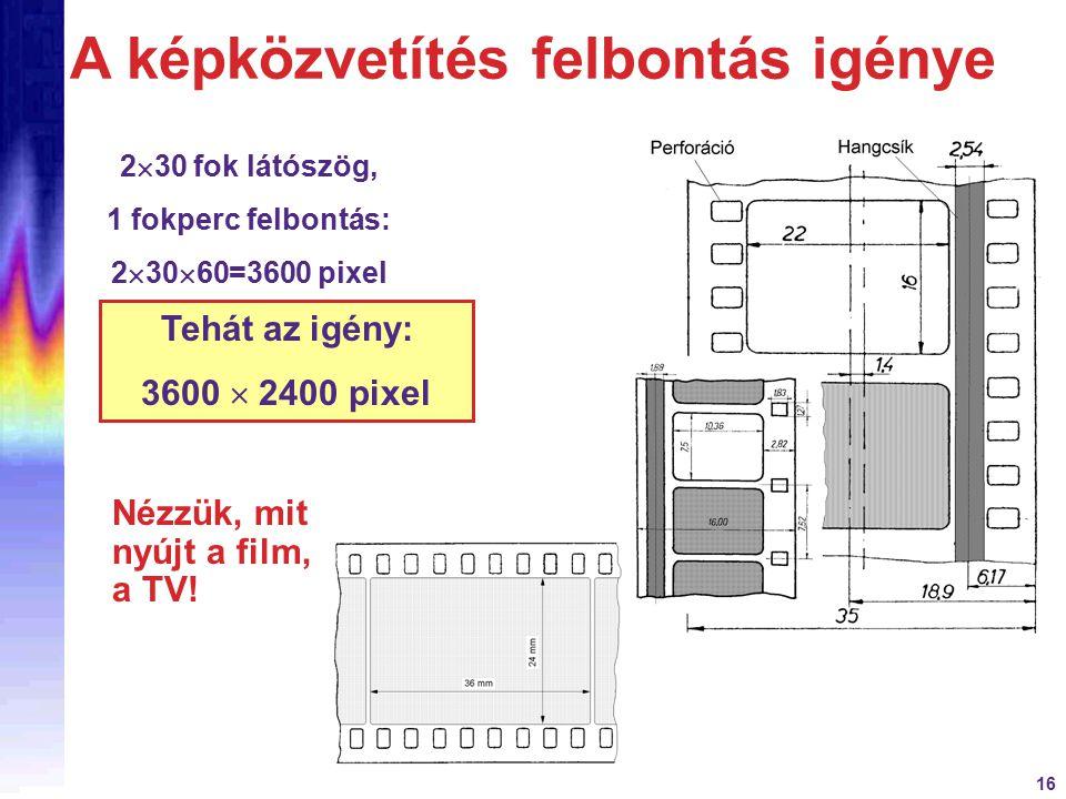 16 2  30 fok látószög, 1 fokperc felbontás: 2  30  60=3600 pixel Tehát az igény: 3600  2400 pixel Nézzük, mit nyújt a film, a TV! A képközvetítés