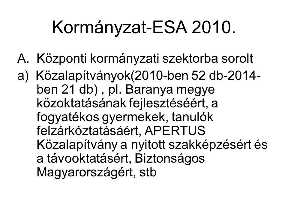 Kormányzat-ESA 2010.