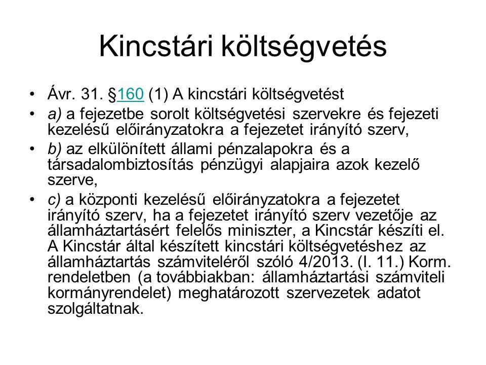 Kincstári költségvetés Ávr.31.