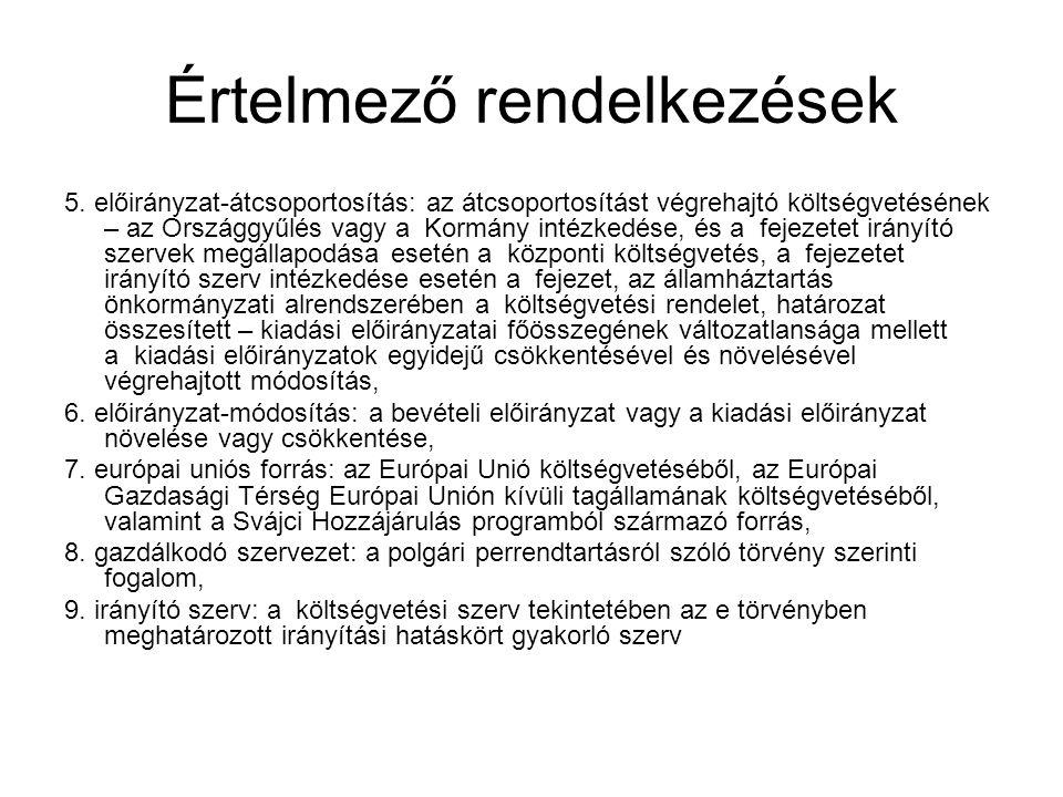 Előirányzatok módosítása, átcsoportosítása Áht.30.