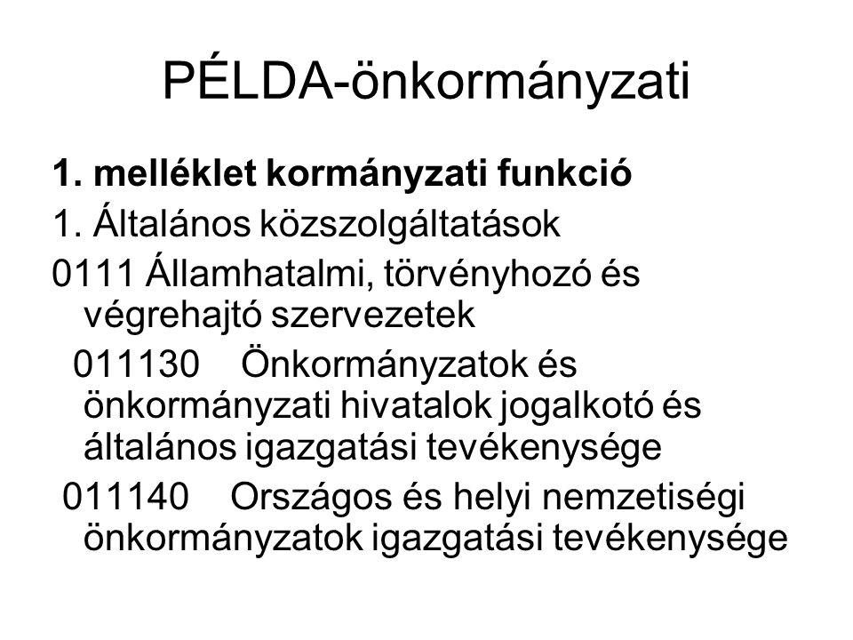 PÉLDA-önkormányzati 1.melléklet kormányzati funkció 1.