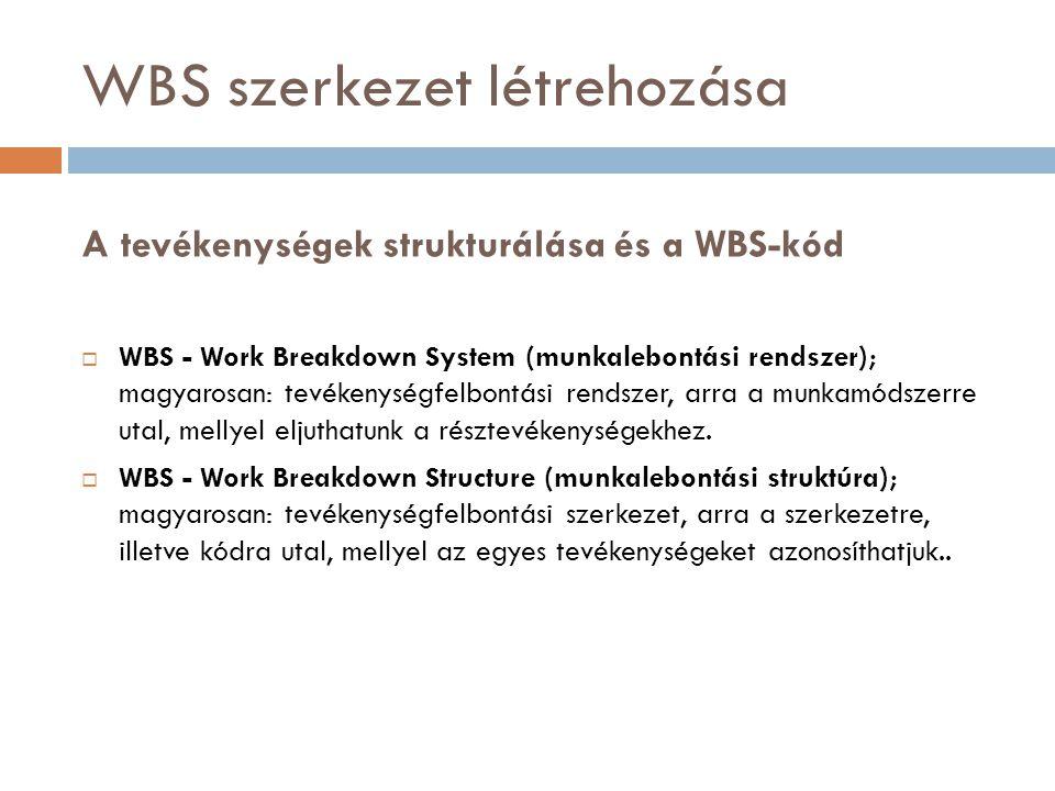 A tevékenységek strukturálása és a WBS-kód  WBS - Work Breakdown System (munkalebontási rendszer); magyarosan: tevékenységfelbontási rendszer, arra a munkamódszerre utal, mellyel eljuthatunk a résztevékenységekhez.