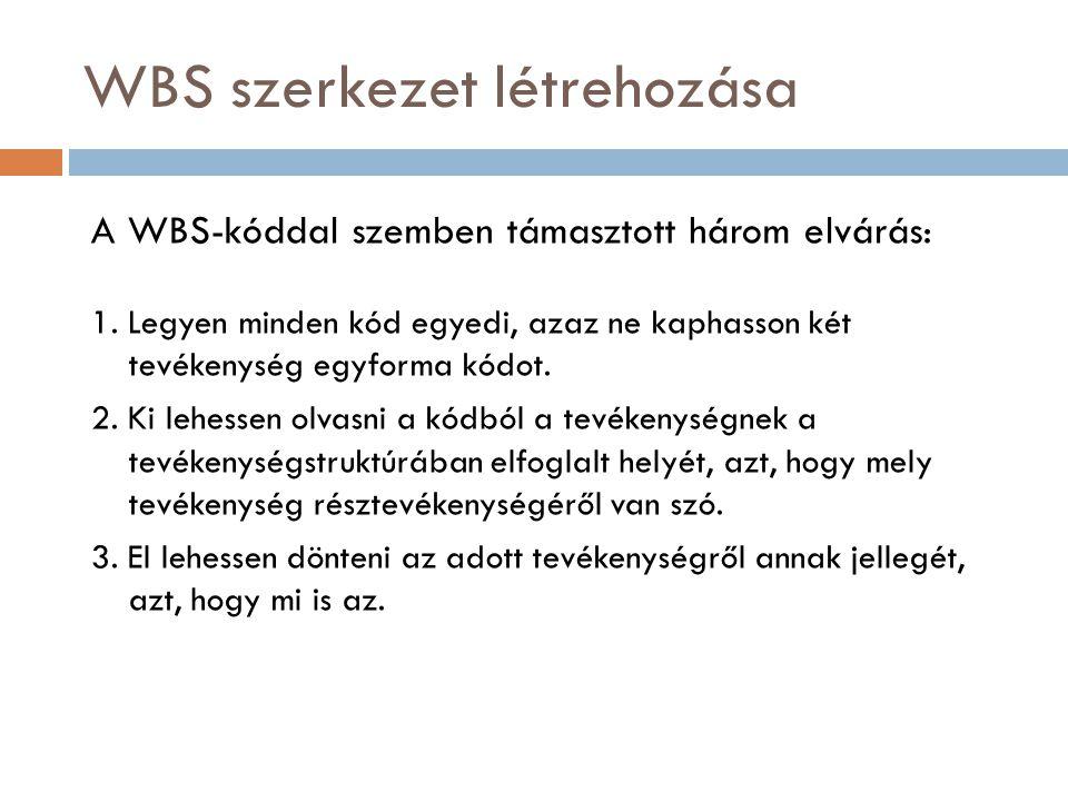 WBS szerkezet létrehozása A WBS-kóddal szemben támasztott három elvárás: 1.