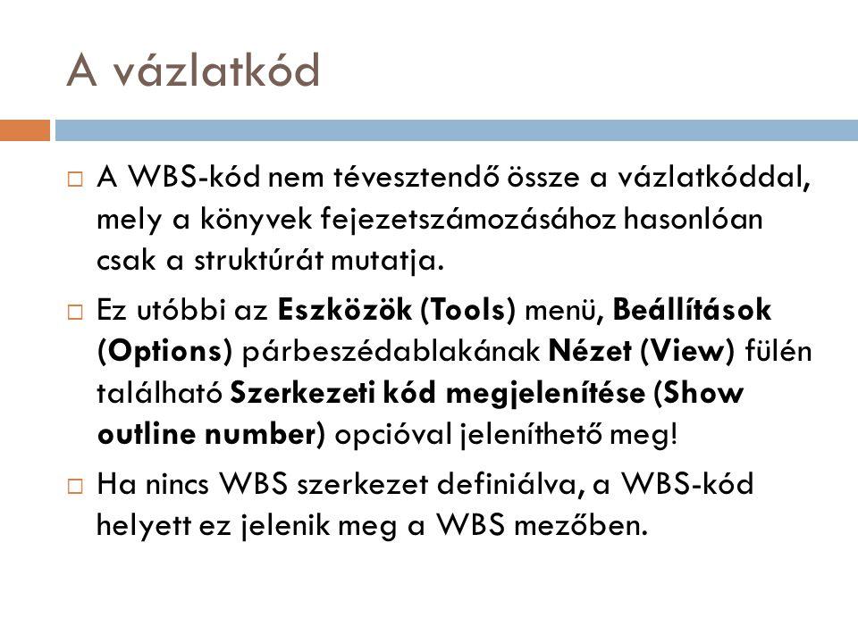 A vázlatkód  A WBS-kód nem tévesztendő össze a vázlatkóddal, mely a könyvek fejezetszámozásához hasonlóan csak a struktúrát mutatja.