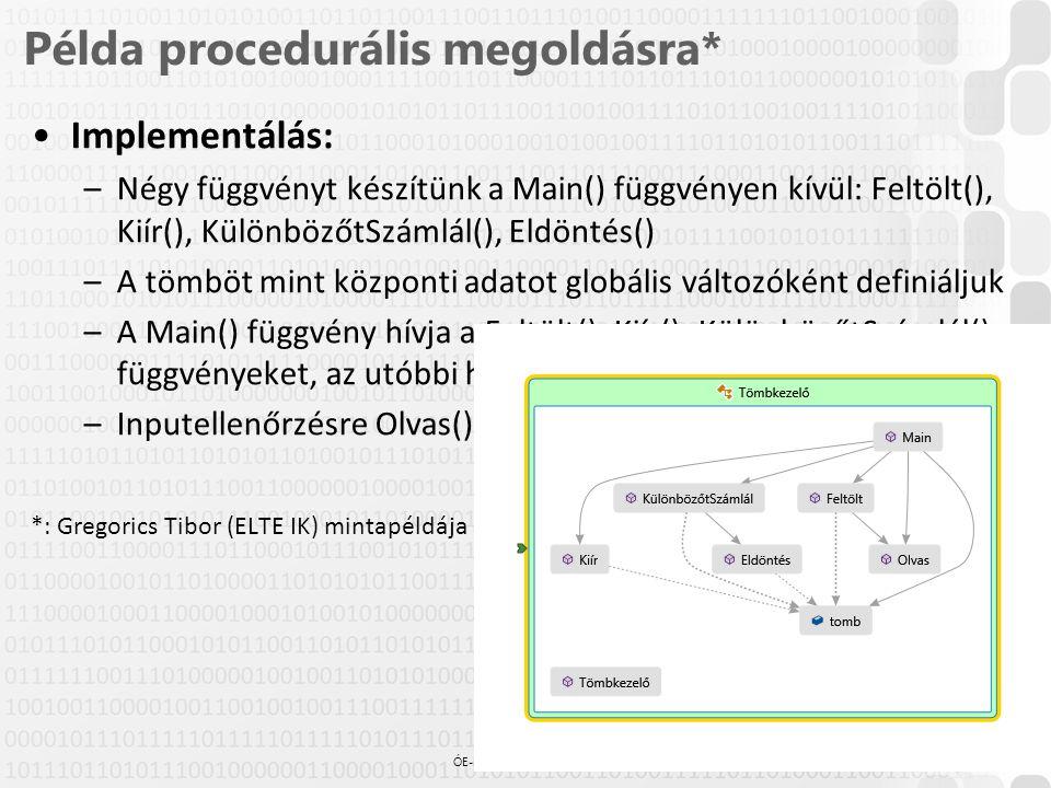 12 / 52 ÓE-NIK, 2014 Példa procedurális megoldásra* Implementálás: –Négy függvényt készítünk a Main() függvényen kívül: Feltölt(), Kiír(), KülönbözőtS
