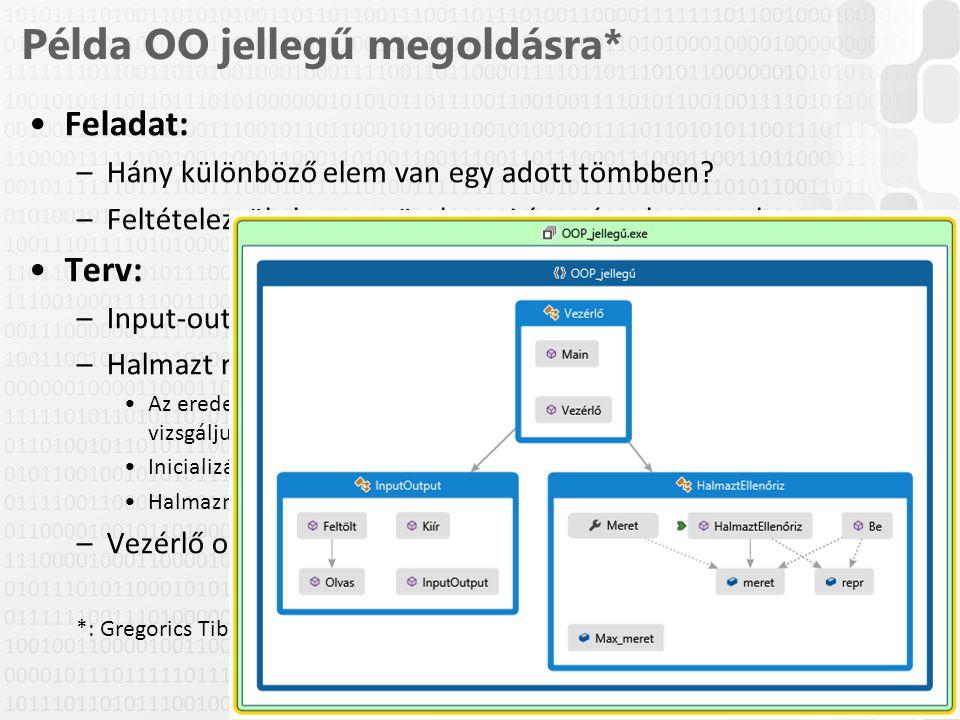 13 / 52 ÓE-NIK, 2014 Példa OO jellegű megoldásra* Feladat: –Hány különböző elem van egy adott tömbben? –Feltételezzük, hogy a tömb pozitív egészeket t