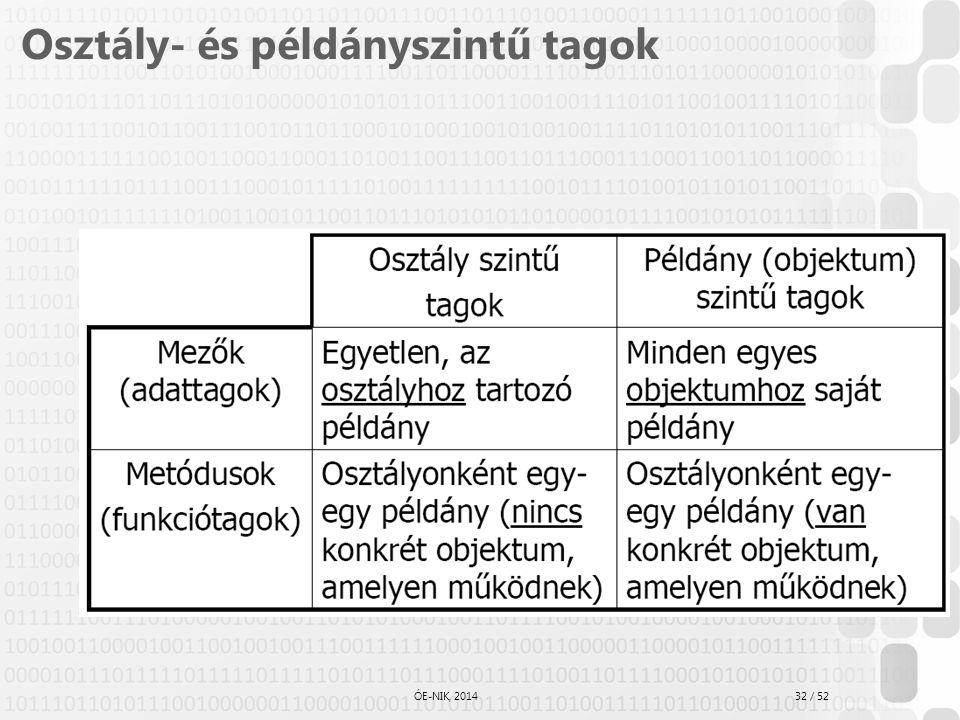 32 / 52 ÓE-NIK, 2014 Osztály- és példányszintű tagok