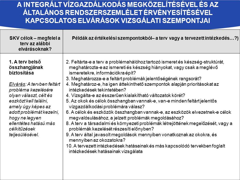 SKV célok – megfelel a terv az alábbi elvárásoknak.