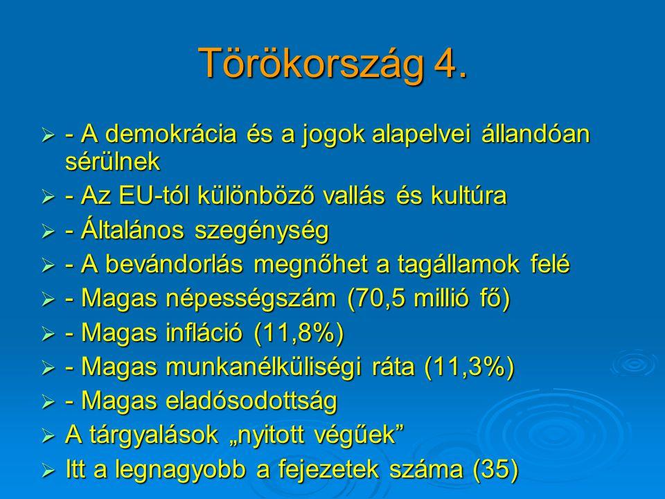 Törökország 4.