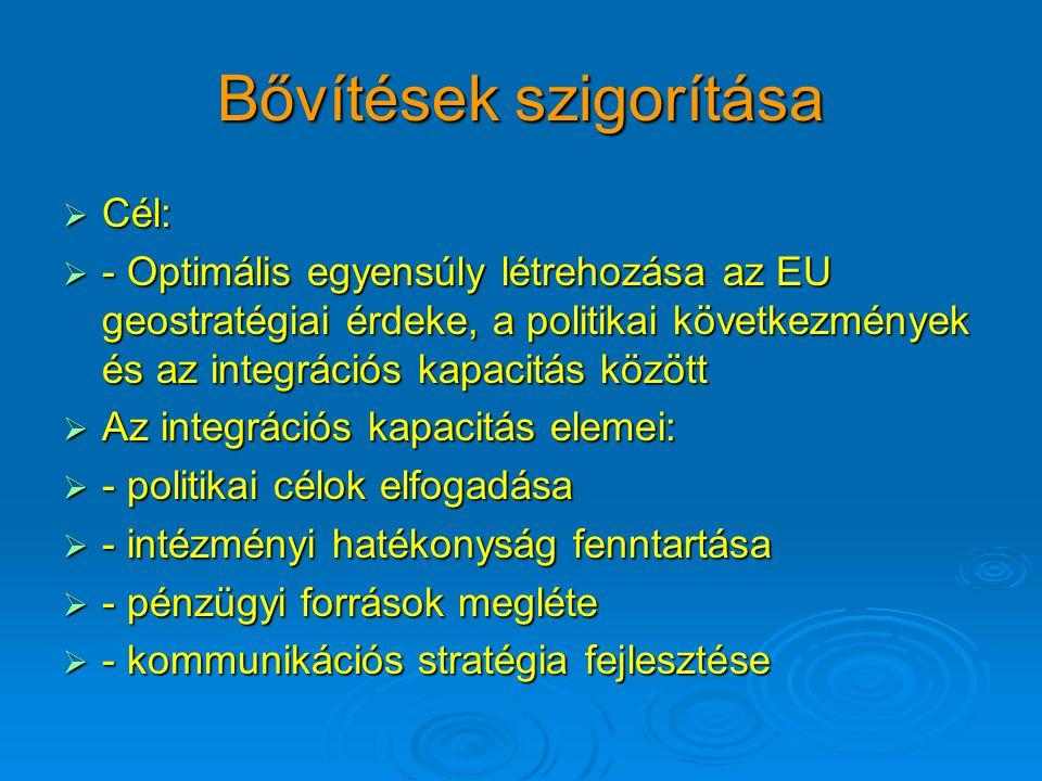 Bővítések szigorítása  Cél:  - Optimális egyensúly létrehozása az EU geostratégiai érdeke, a politikai következmények és az integrációs kapacitás között  Az integrációs kapacitás elemei:  - politikai célok elfogadása  - intézményi hatékonyság fenntartása  - pénzügyi források megléte  - kommunikációs stratégia fejlesztése